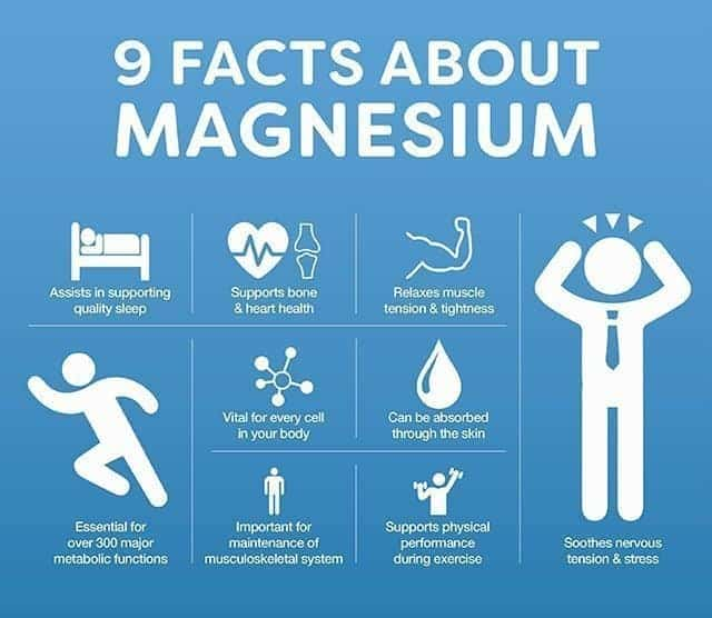 Facts about magnesium, an important mineral to support the keto diet.