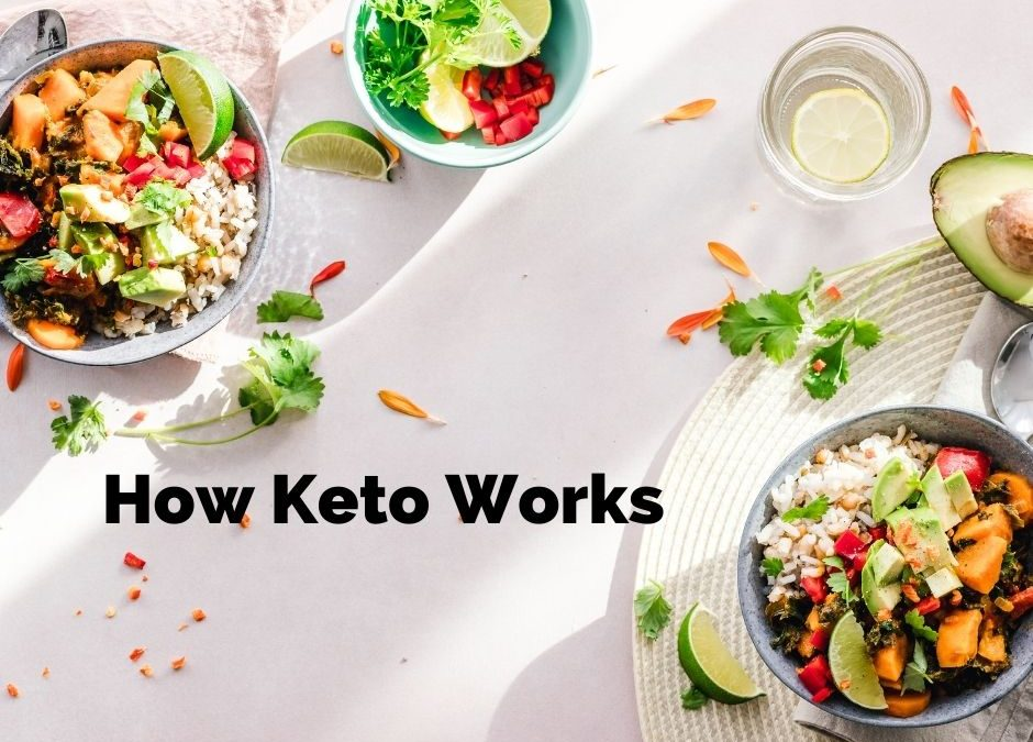 6 Ways Keto Helps You Lose Weight